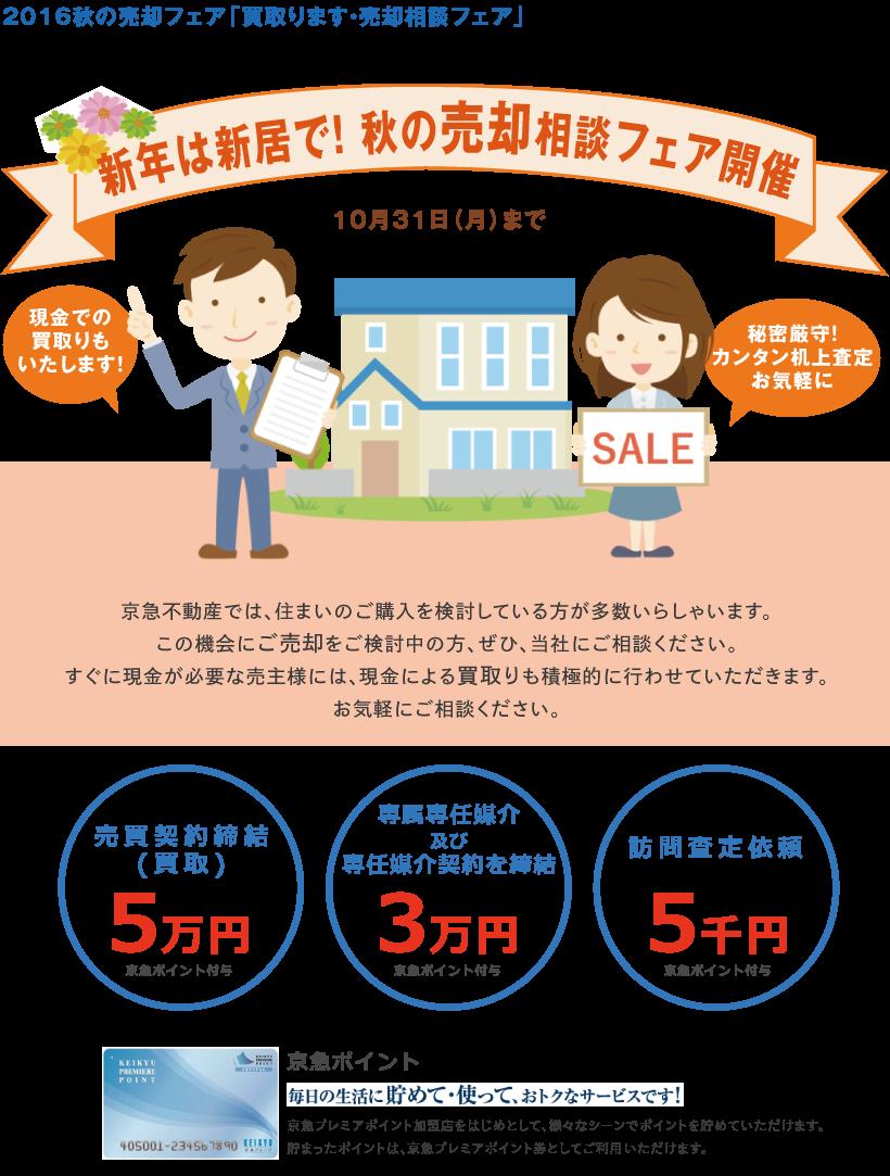 2016秋の買取り&売却相談キャンペーン